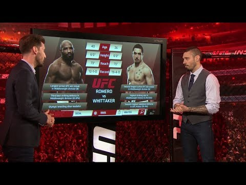 UFC 213: Inside the Octagon – Romero vs Whittaker