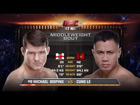 Fight Night Shanghai Free Fight: Michael Bisping vs Cung Le