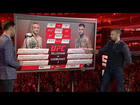 UFC 227: Inside the Octagon – Dillashaw vs Garbrandt 2