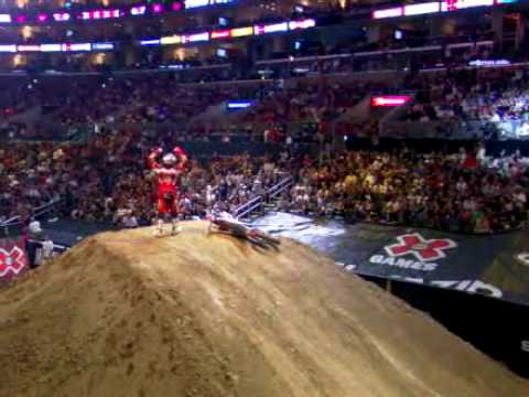 Terrible Dirt Bike, Bmx and Skateboard crashes – A story of the risks of famous Action sports
