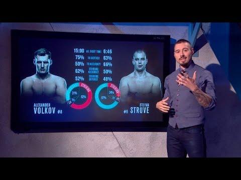 Fight Night Rotterdam: UFC Breakdown – Volkov vs Struve