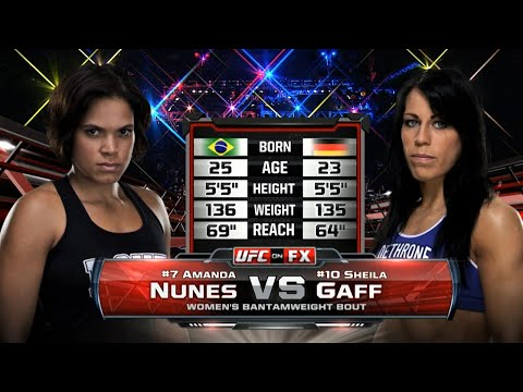 UFC Debut: Amanda Nunes vs Sheila Gaff | Free Fight